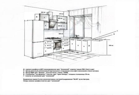 Не дорогой кухонный гарнитур на заказ в Волжском