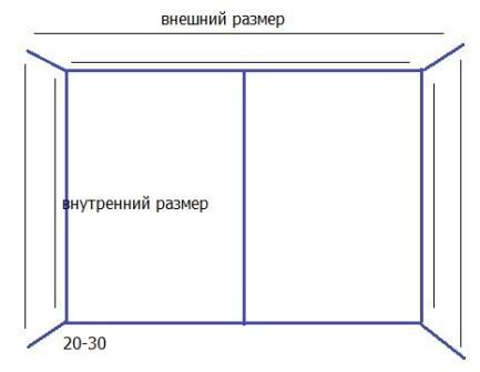 схема снятия размеров откоса окна