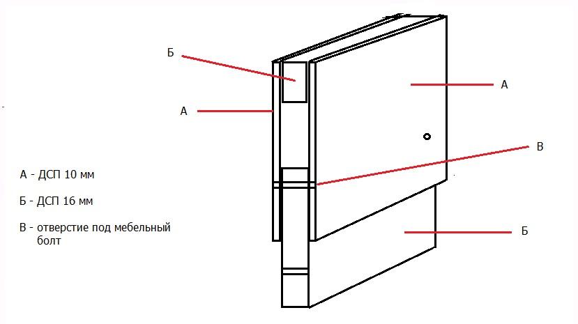 Механизм трансформации для стола